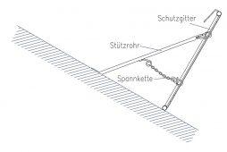 Ringer ochranná střešní mříž